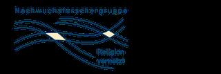 """Logo of Nachwuchsforschergruppe """"Religion vernetzt"""""""