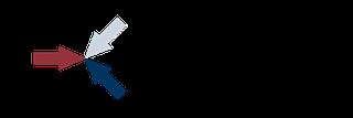 Logo of Typologie der Religionskontakte im Alten Testament