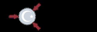 Logo of Local Islam under the Pressure of Turkish, Wahhabi and Jihadist Missionaries