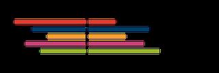 Logo of Graduate School RePliV